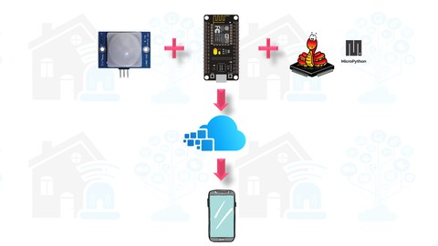 Build Internet of Things (IoT) with ESP8266 and Micropython