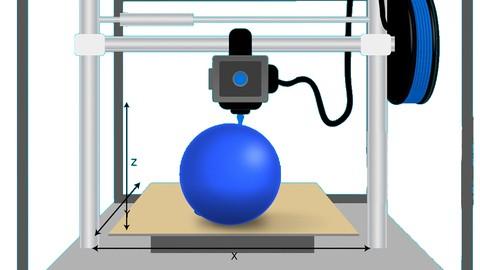 L'impression 3D | Un guide étape par étape | édition 2021