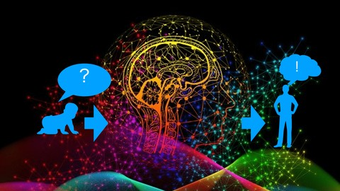 頭が活性化される!マインドマップも造れるアイデア創造に最適なScappleの使い方(基本操作完全マスター)