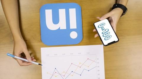Linkedin dall'ottimizzazione profilo alla generazione Lead