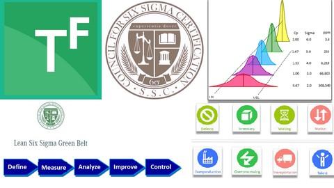 Lean Six Sigma Green Belt Training & Certification