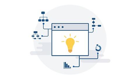 Introducción a UML, Lenguaje Unificado de Modelado