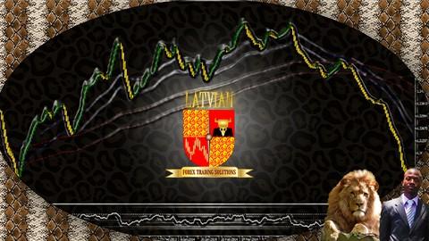 Price Action: HeikenAshi price action Swing trading strategy