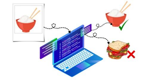 Train & deploy image recognition deep learning models
