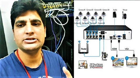 Learn IP CCTV and analog CCTV System - Basic to advance