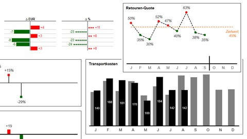 Logistikcontrolling mit Excel