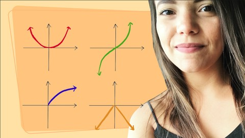 Everything on POLYNOMIALS AND FUNCTIONS