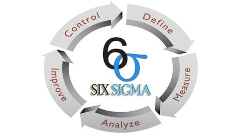 Six Sigma Green Belt Examiner