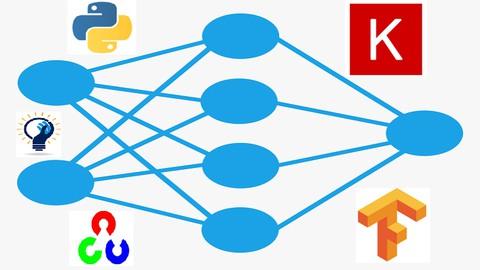 Deep Learning in English(/Hindi): Python,OpenCV,CNN,RNN,LSTM