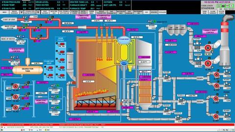 Boiler Controls : 2