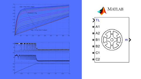 Modelling & Simulation of Switched Reluctance Motor & Drive