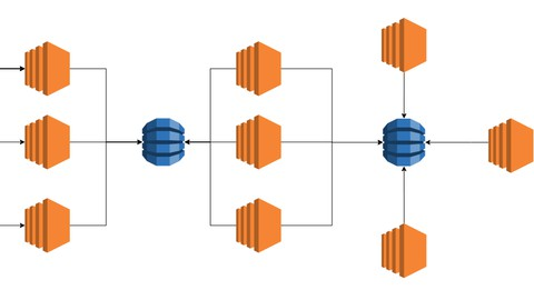 Microservices: Patterns and Best Practices