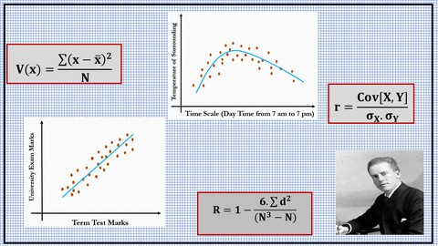 Correlation, Regression and Curve Fitting