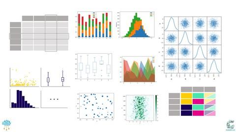 Data Manipulation with Pandas Masterclass