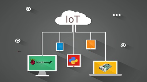 Fundamentos IoT con Raspberry Pi. Comprende MQTT desde 0