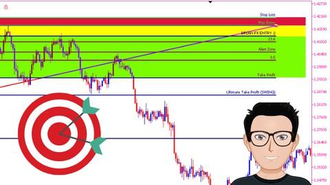 Forex Trading : Fibonacci Retracement Level (Advanced)
