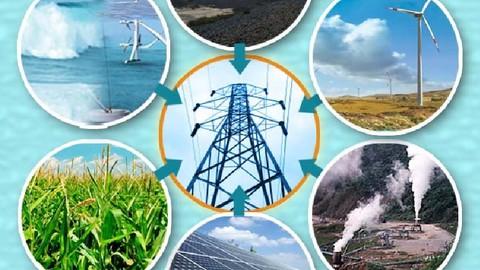 Renewable Energy and Sustainable Development exam