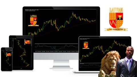 Forex: CCI Scalping/Day trading strategy (Phone/Tablet/PC)