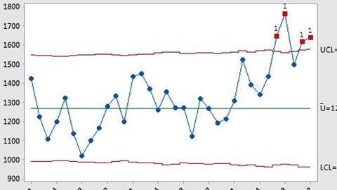 CEP Controle Estatístico de Processos