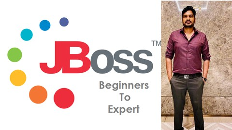 JBOSS EAP 7.3, Level-0 To Level-4, Project Based & Real Time