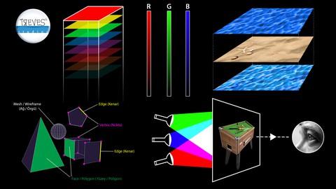 2D ve 3D Tasarımda Dijital Grafiklerin Temellerini Öğrenin!