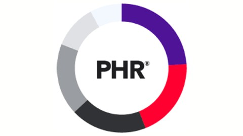 Professional in Human Resousces-PHR Practice Exam