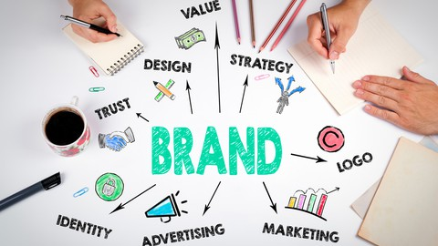 Créer sa marque et produits en quelques minutes [ MVB ]