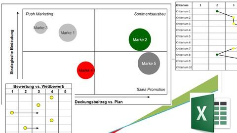 Strategisches Controlling mit Excel