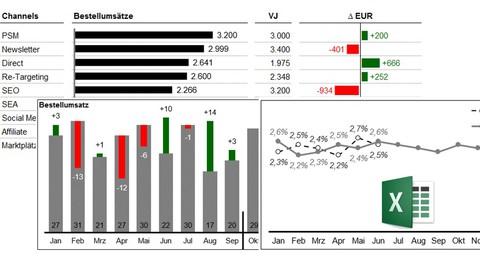 E-Commerce Controlling mit Excel