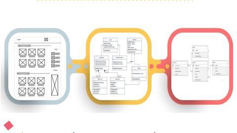 Improve User Requirements Using Wireframes, UML, and ERD