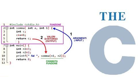 Corso di Programmazione C - Impara a utilizzare C da zero