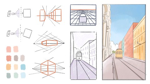 Basics of Perspective