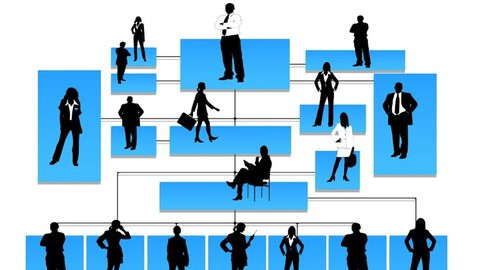 Personalmanagement Masterclass