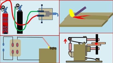 वेल्डिंग और इसके प्रकार (हिन्दी)   Welding & Its Types