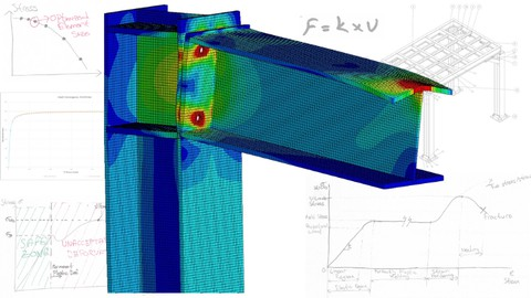 Ansys - Finite Element Analysis and Industrial Applications