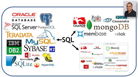 SQL Bootcamp for Beginners using Microsoft free tools