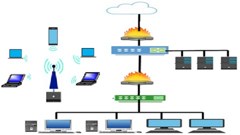 Fundamentals of Computer Networking