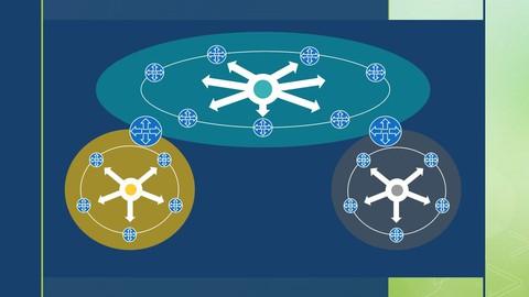Minicurso - OSPF básico para dispositivos Cisco