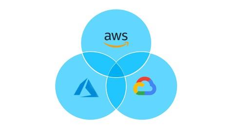 AWS vs Azure vs GCP: A Brief Comparison [by PKV]