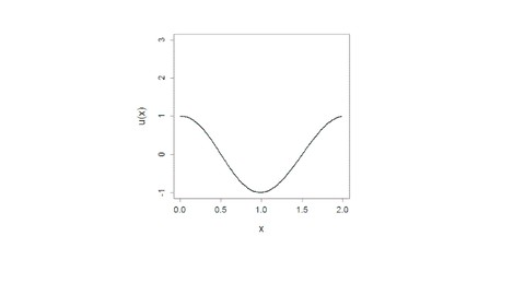 Riemann surfaces and their applications in integrable system
