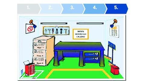 تطبيق التاءات الخمس لتنظيم بيئة العمل