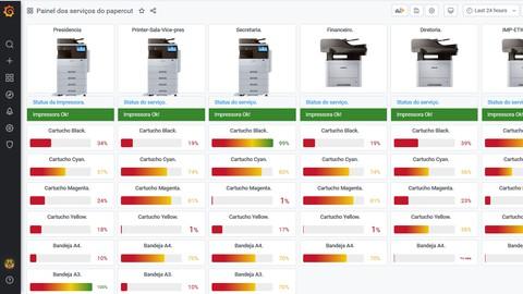 11º Zabbix 5.2 Construindo templates personalizados printer.