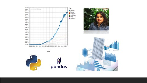 Python Pandas for Business Analytics/ Data Science _ Level 1
