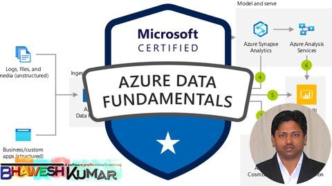 DP-900 Microsoft Azure Data Fundamentals - Practice Exams