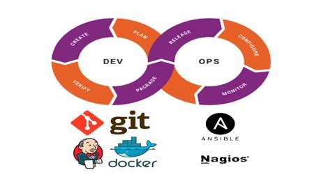 Apprenez DevOps CI/CD Jenkins Ansible Docker Nagios AWS Git