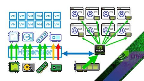NVIDIA GRID shared GPU and CUDA for VMware vSphere ESXi