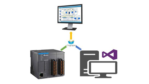 Create Your Own Scada for Plc with C# Language