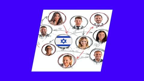 Israeli Business Culture of Innovation