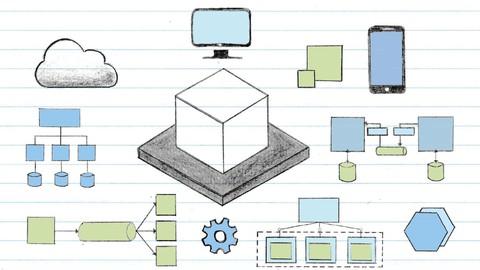 Les patterns de conception des microservices
