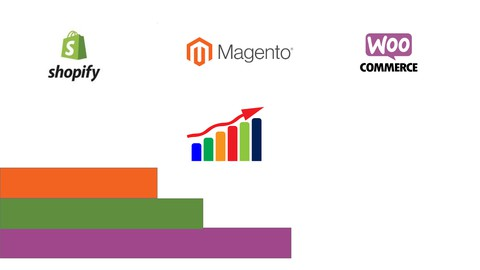 Learn How to Increase Shopify, WooCommerce, Magento Sales